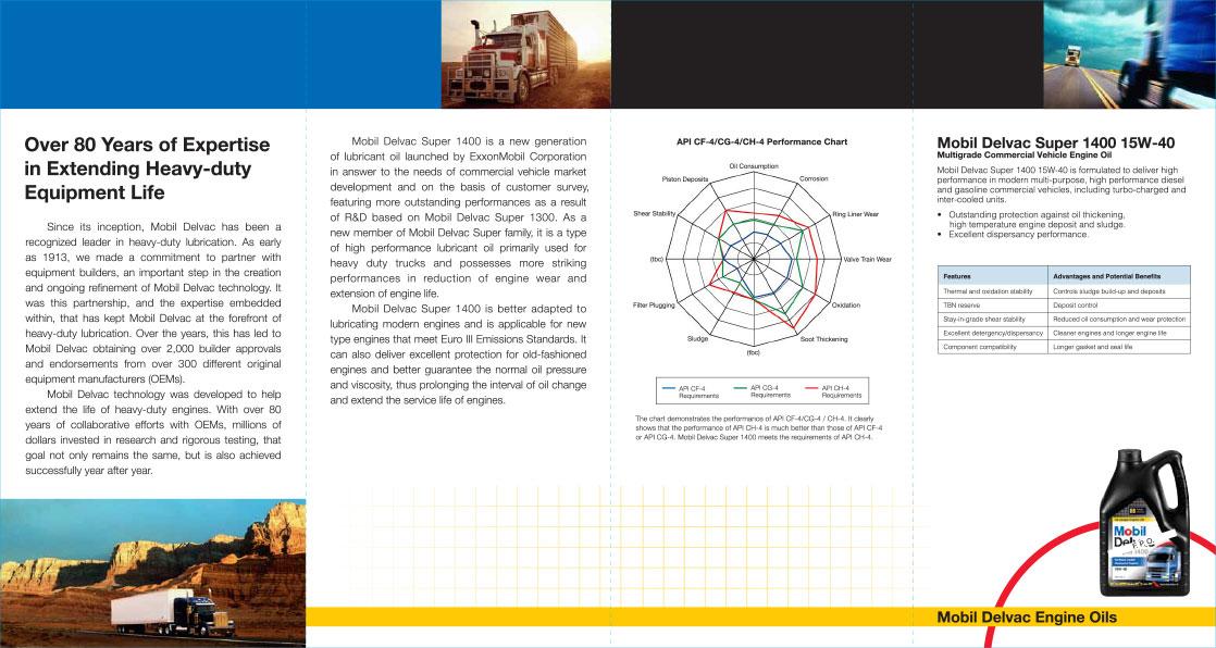 ExxonMobil Product Leaflet